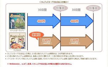2010・10・04 マジカかパペか・・・プレミアム会員.JPG