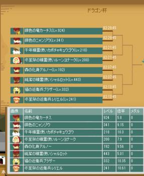 2012・01・22 ドラドン杯 本戦表.png