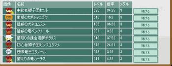 2012・02・12 バレンタイン杯最終オッズ.png