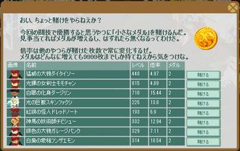 2012・03・25 第2回盗賊杯 本戦 最終オッズ.png