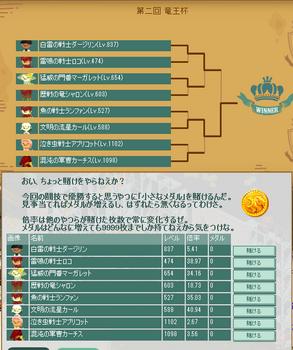 2012・09・30 第2回竜王杯 オッズと結果.png