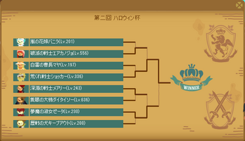 2012・10・28 第2回ハロウィン杯 本戦出場者 .png