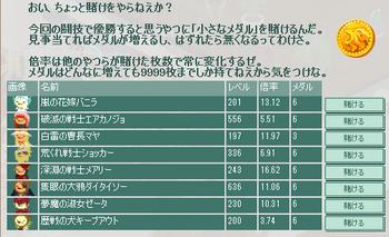 2012・10・28 第2回ハロウィン杯 本戦出場者 最終オッズ.png
