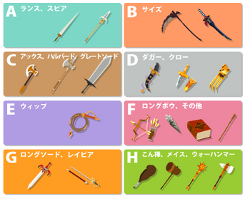 2012・10・31 第3回闘技ギルド(武器別)杯 武器別一覧.png