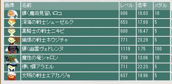 2013・06・22 第4回花嫁杯最終オッズ.png