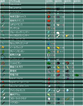 2013・07・02 99武器制作  全26 残18.png