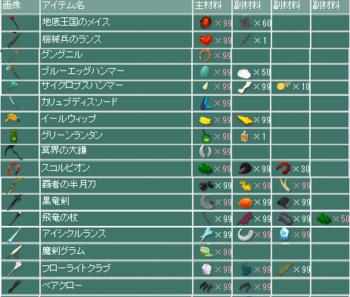2013・07・22 99武器制作 残17.png