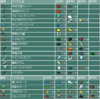 2013・07・24 99武器制作 & オーブ 残15.png