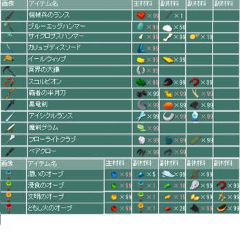2013・08・01 99武器制作 & オーブ 残13.png