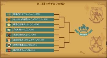 2013・11・24 第3回ラグナロク杯 結果.png