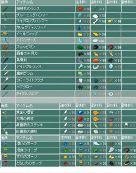 2013・12・24 未作成物 あと21.png