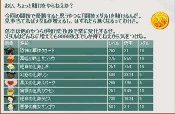 2014・01・26 スレイプニル杯 最終オッズ.png