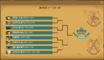 2014・04・20 第4回イースター杯 トナメ表.png