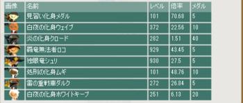 2014・04・20 第4回イースター杯 最終オッズ.png