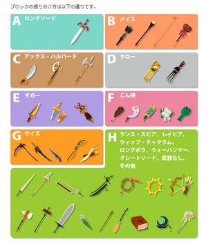 2014・05・14 第5回闘技ギルド記念杯 武器別ブロック振り分け.png