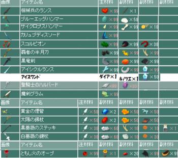 2014・06・15 未作成アイテム16.png