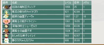 2014・06・29 第5回花嫁杯 最終オッズ.png