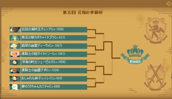 2014・06・29 第5回花嫁杯 本選出場者 トナメ表.png