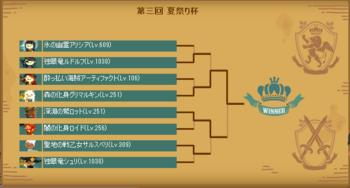 2014・08・24 第3回夏祭杯 本戦出場者 トナメ表.png