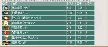 2014・08・24 第3回夏祭杯 saisyuuoltuzu.png