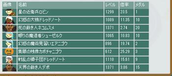2014・09・28 第4回竜王杯 最終オッズ.png