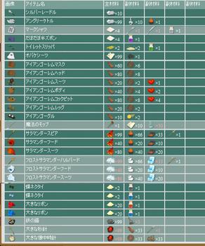 2014・10・16 コンテストアイテム最終実装レシピ.png
