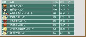 2014・10・26 第4回ハロウィン杯 最終オッズ.png