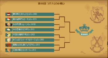 2014・11・23 第4回ラグナロク杯 トナメ表.png
