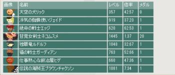 2015・02・15 第5回バレンタイン杯 最終オッズ.png