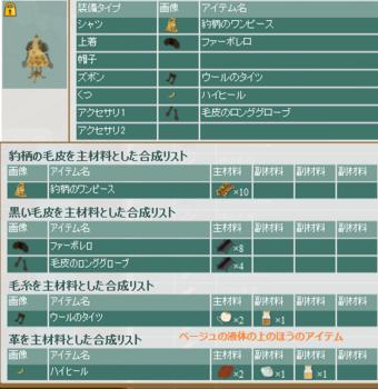 2015・03・14 トルソー   51 毛皮のセットアップ.png