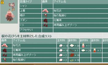 2015・04・11 トルソー   55  桜乙女のセットアップ.png