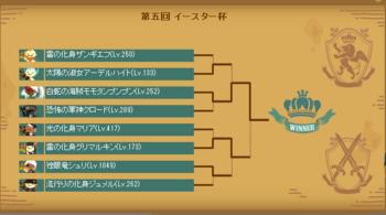 2015・04・26 第5回イースター杯 トナメ表.png