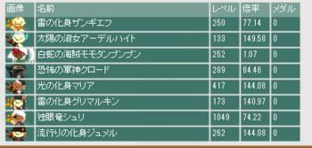 2015・04・26 第5回イースター杯 最終オッズ.png