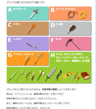 2015・05・12 第6回闘技ギルド記念杯武器別一覧.png
