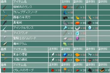 2015・05・17 未作成アイテム11.png