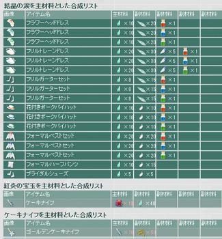 2015・06・13 新アイテム.png
