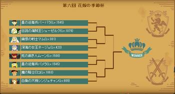 2015・06・21 第6回花嫁の季節杯 トナメ表.png