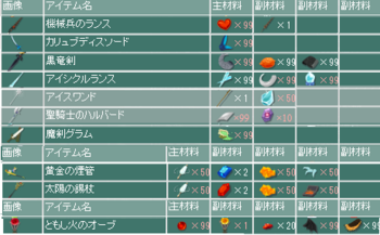 2015・06・28 未作成アイテム10.png
