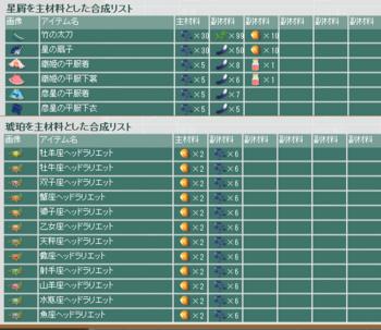 2015・07・07 天の川イベントの新アイテム.png