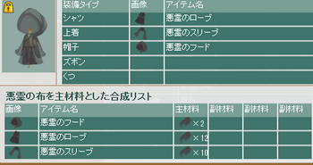 2015・08・29 トルソー   75 悪霊の服のセットアップ.png