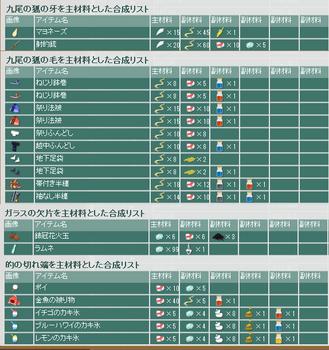2015・09・13 限定アイテム材料.png
