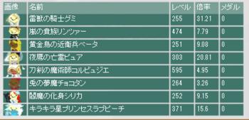 2015・10・25 第5回ハロウィン杯 最終オッズ.png