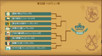 2015・10・25 第5回ハロウィン杯 本選出場者 トナメ表.png