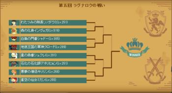 2015・11・29 第5回ラグナロク杯 トナメ表.png
