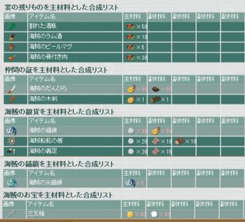 2016・04・28 海賊たちの休暇2016 作成アイテム③武器.png
