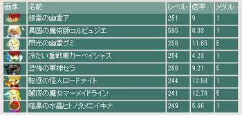 2016・08・28 第5回夏祭り杯 最終オッズ.png