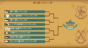 2016・10・30 第6回ハロウィン杯 トナメ表.png
