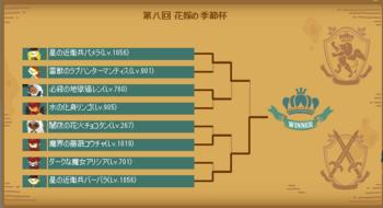 2017・06・18 第8回花嫁杯 トナメ表.png