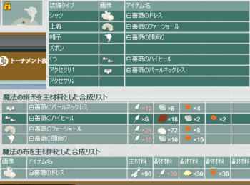 2018・01・20 トルソー 200 白薔薇のセットアップ.png