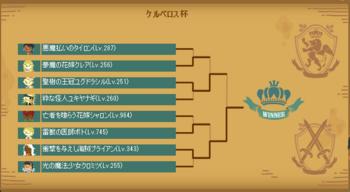 2018・01・28 2018ケルベロス杯 トナメ表.png